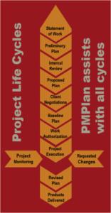 ProjectCycleSword